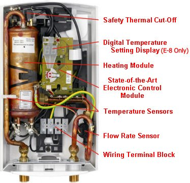 Internal View Stiebel Eltron DHC-E Series Tankless Water Heater