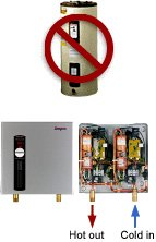 tankless water heating